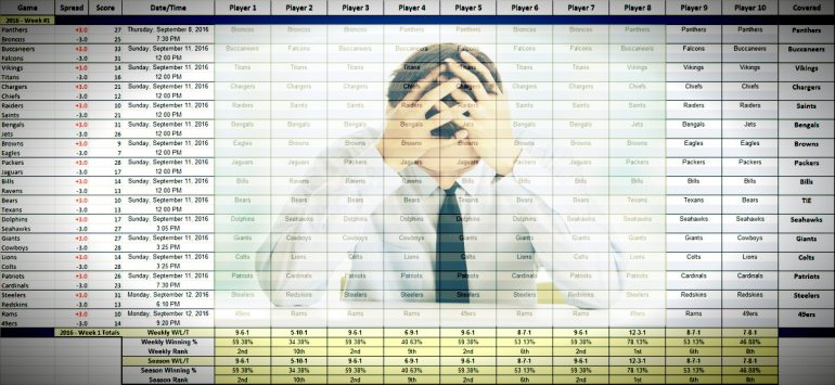 Lose The Spreadsheet Run Your Football Pool Online Officepoolstop Blog