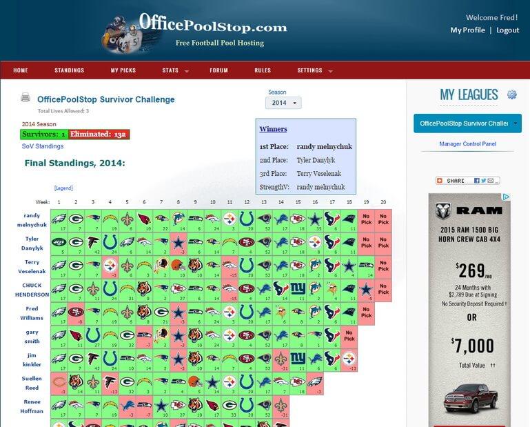 office pool hosting